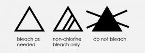 Pengertian simbol kaos label